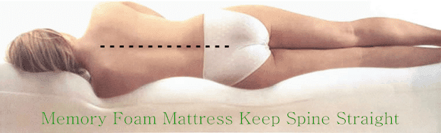 Best Mattress Reviews best memory foam mattress reviews 2016 | best picks, fully reviews